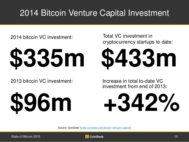 2014 Bitcoin Venture Capital Investment 10State of Bitcoin 2015 $433m$335m Total VC investment in cryptocurrency startups ...