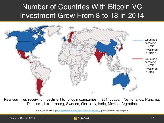 Number of Countries With Bitcoin VC Investment Grew From 8 to 18 in 2014 13State of Bitcoin 2015 New countries receiving i...
