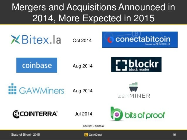 Mergers and Acquisitions Announced in 2014, More Expected in 2015 16State of Bitcoin 2015 Oct 2014 Aug 2014 Aug 2014 Jul 2...