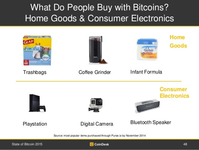 What Do People Buy with Bitcoins? Home Goods & Consumer Electronics 48State of Bitcoin 2015 Source: most popular items pur...
