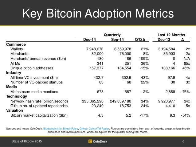 Bitcoin Adoption Nearing? Leaked Samsung S10 Has Crypto ...