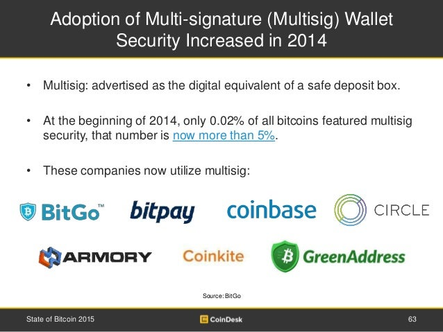 Adoption of Multi-signature (Multisig) Wallet Security Increased in 2014 63State of Bitcoin 2015 • Multisig: advertised as...