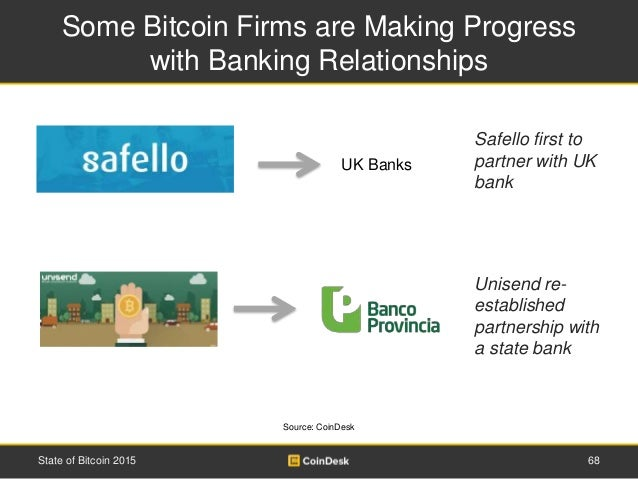 Some Bitcoin Firms are Making Progress with Banking Relationships 68State of Bitcoin 2015 Source: CoinDesk Safello first t...
