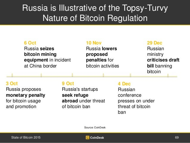 Russia is Illustrative of the Topsy-Turvy Nature of Bitcoin Regulation 69State of Bitcoin 2015 3 Oct Russia proposes monet...
