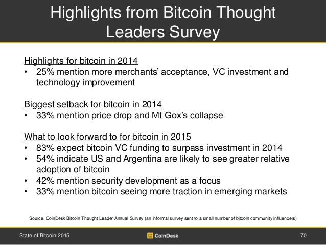 Highlights for bitcoin in 2014 • 25% mention more merchants' acceptance, VC investment and technology improvement Biggest ...