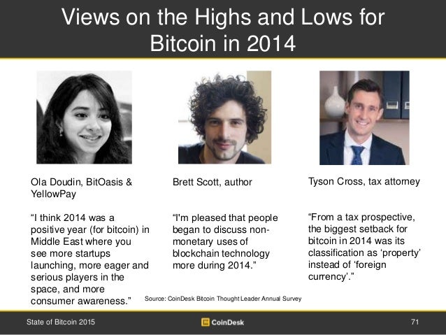 Views on the Highs and Lows for Bitcoin in 2014 71State of Bitcoin 2015 Source: CoinDesk Bitcoin Thought Leader Annual Sur...