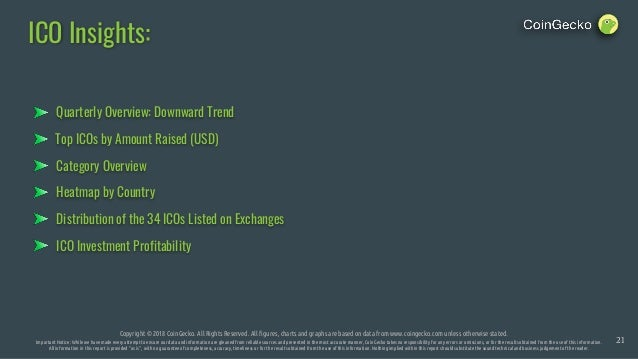 Quarterly Overview: Downward Trend ICO Insights: Copyright © 2018 CoinGecko. All Rights Reserved. All figures, charts and ...