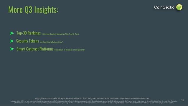 Top-30 Rankings More Q3 Insights: Copyright © 2018 CoinGecko. All Rights Reserved. All figures, charts and graphs are base...