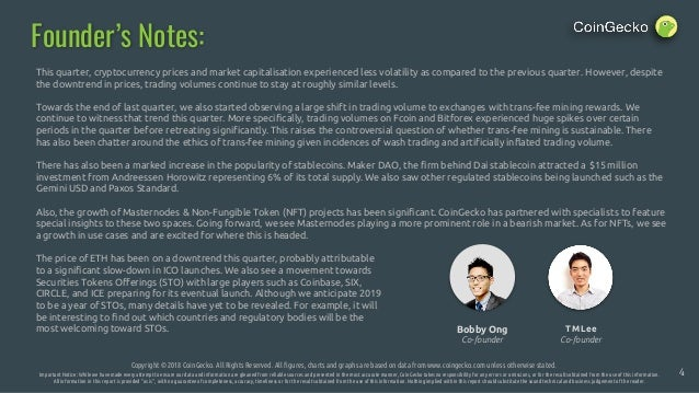 Founder's Notes: Copyright © 2018 CoinGecko. All Rights Reserved. All figures, charts and graphs are based on data from ww...