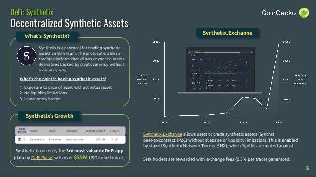 Synthetix Network Token price SNX history
