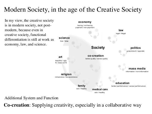 Function Of Art In Modern Society