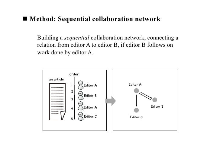 Editorial collaboration networks of wikipedia articles in various lan editorial collaboration networks of wikipedia articles in various languages ccuart Images