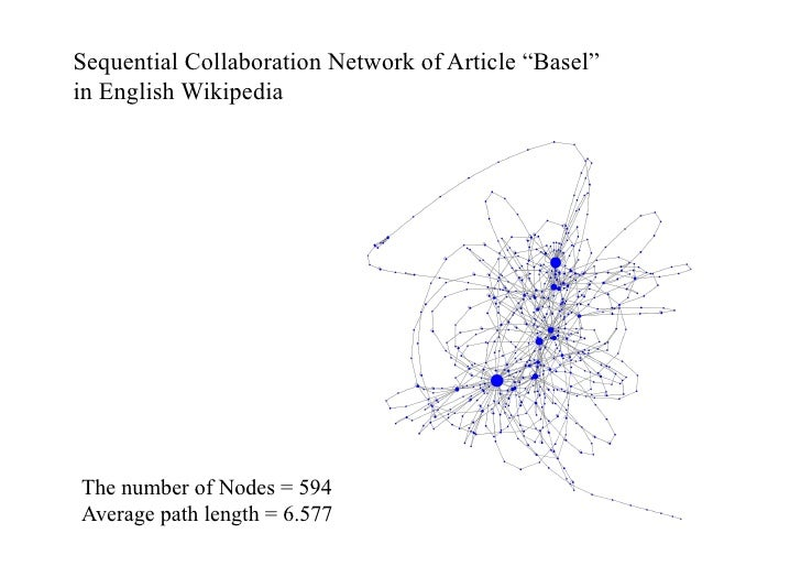 Editorial collaboration networks of wikipedia articles in various lan 7 sequential collaboration ccuart Gallery