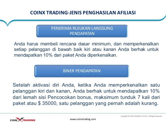 Psikologi trading binary option