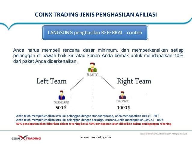 60 strategi perdagangan biner kedua