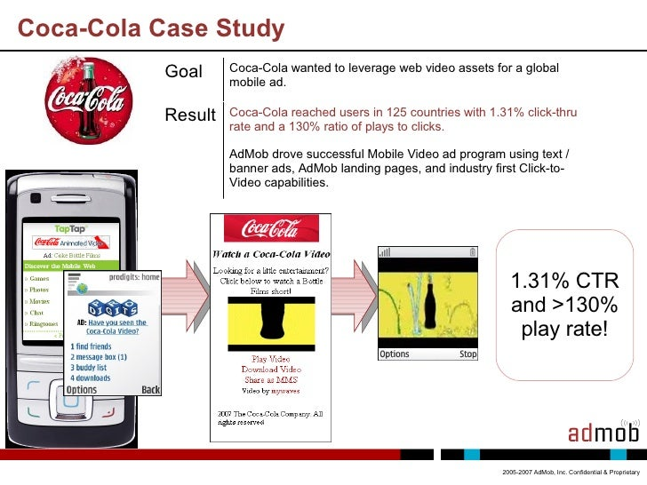 Coca-Cola Case Study 2005-2007 AdMob, Inc. Confidential & Proprietary 1.31% CTR and >130% play rate! Goal Coca-Cola wanted...