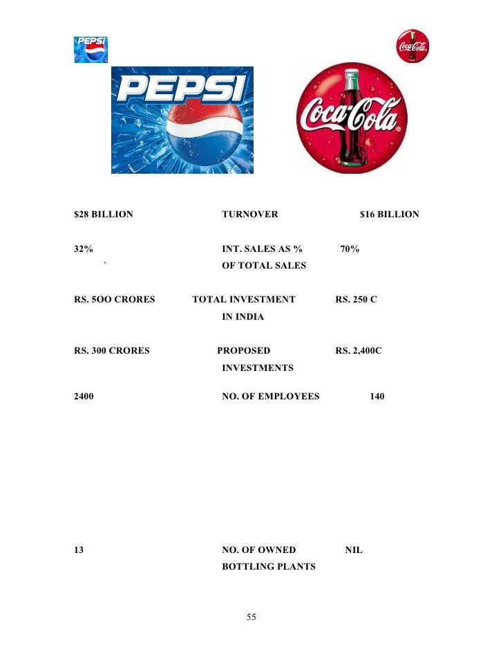 coke vs pepsi investment Coca-cola and pepsi have been battling each other for more than a century it's a legendary brand rivalry the fight has often gotten personal most recently, pepsi went after coke's famed mascots .