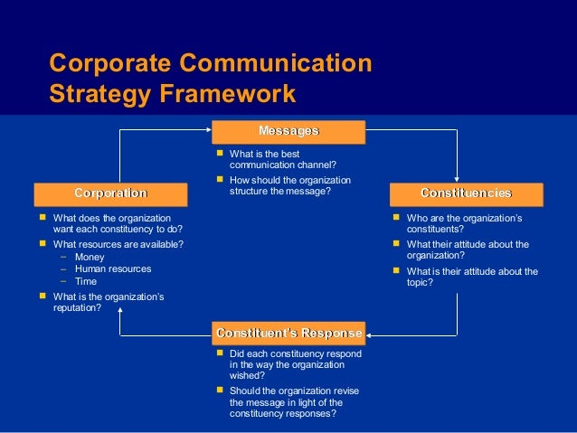strategic communication plan of cocacola An evaluation of marketing strategies undertaken by coca cola company as a multinational wwwiosrjournalsorg 7 | page.
