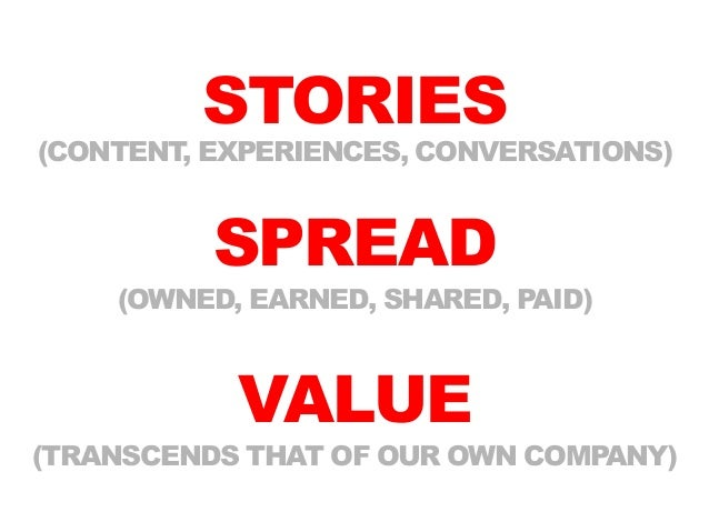 STORIES(CONTENT, EXPERIENCES, CONVERSATIONS)          SPREAD    (OWNED, EARNED, SHARED, PAID)           VALUE(TRANSCENDS T...