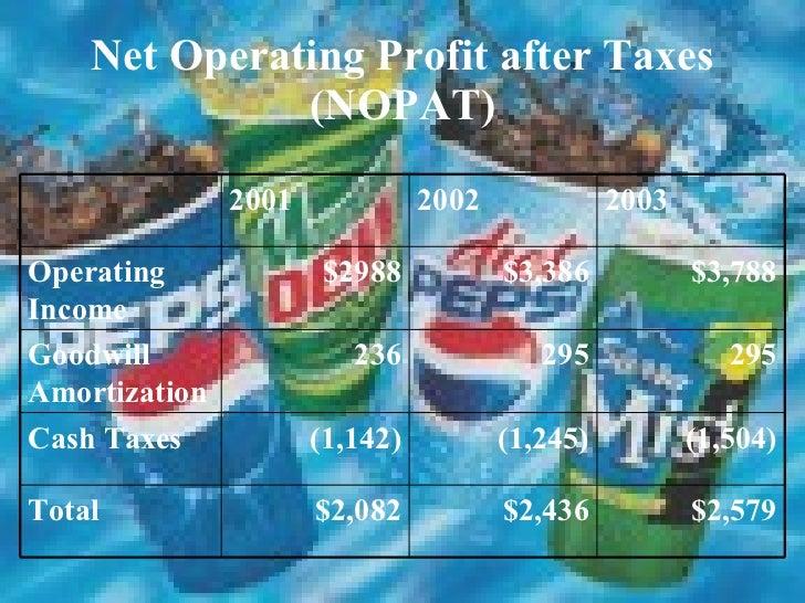coke pepsi economic added value Eva of coca cola - download as pdf file economic value added (eva) coca-cola and pepsi economic analysis report.