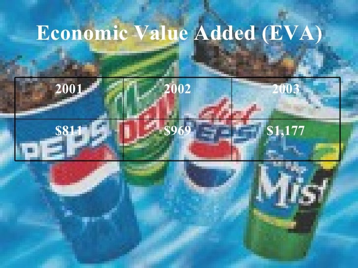 coke vs pepsi case study eva Coke case study essays:  coke vs pepsi 7  one huge trend by both pepsi and coke was to begin to contract from less and less bottling company.