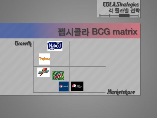 pepsico use bcg matrix Nestle and bcg matrix strategy 15 september 2014 15 september 2014 harshill12 nestle is a multinational food and beverage producer, based in switzerland.