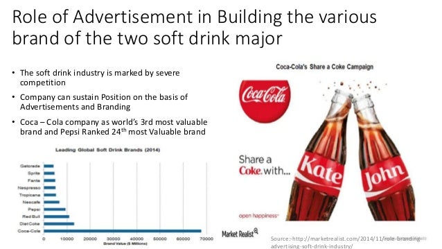 coke and pepsi marketing analysis Today, the soft drinks industry in india is dominated by two major players - pepsi and coca cola limited like each industry, this industry too has its own contours of strategies in the current research paper, effort has been made to identify and elaborate upon the strategies used by these two major players in the indian.