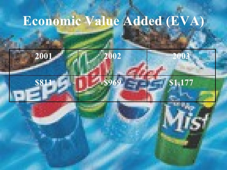 case study coke versus pepsi 2001 eva wacc Case study of coke versus pepsi abstract: coca-cola and pepsi are the two largest companies in beverage industry the competition between these two companies last many years, but in recent decades, after acquiring quaker oats company, pepsico, inc is expected to have a better business in the future.