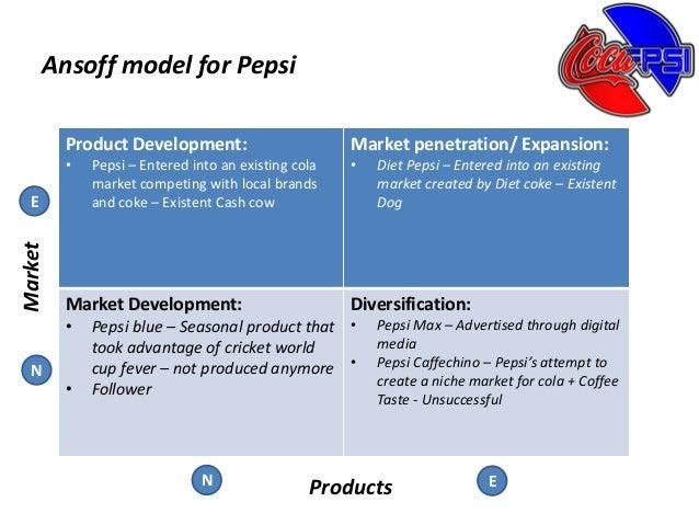 bcg matrix of pepsi