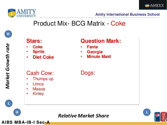 Break Even Analysis With Multiple Products - Sales Mix: