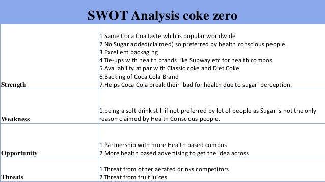 swot of coke