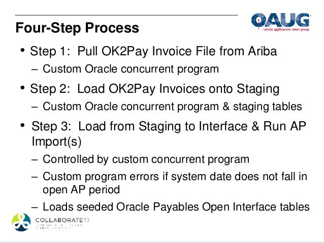 Ap Invoice Interface Tables In Oracle Apps R12