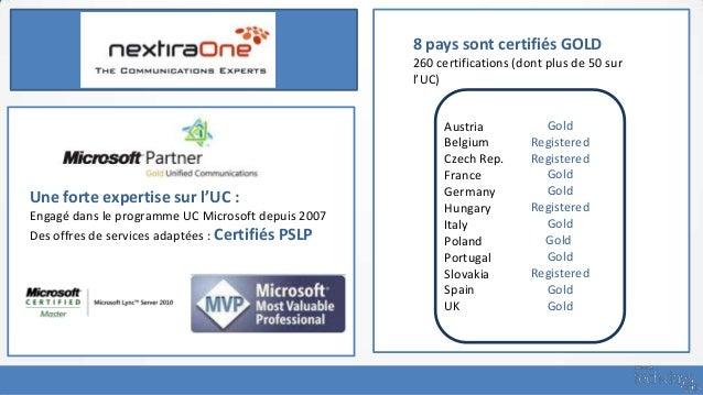 8 pays sont certifiés GOLD260 certifications (dont plus de 50 surl'UC)AustriaBelgiumCzech Rep.FranceGermanyHungaryItalyPol...