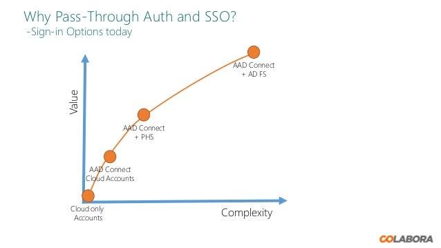 Azure PTA vs ADFS vs Desktop SSO