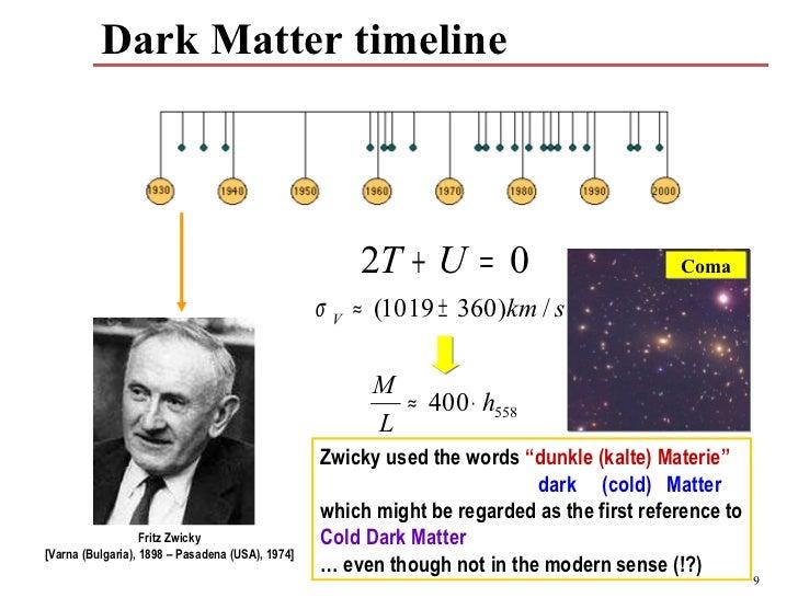 Colafrancesco - Dark Matter Dectection 1