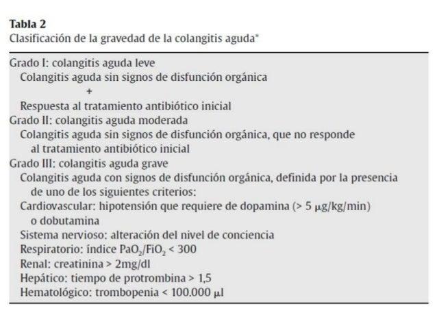 Es muy útil cuando la causa de la colangitis es un tumor pancreático.Sin embargo, no permite detectar la presencia coledoc...