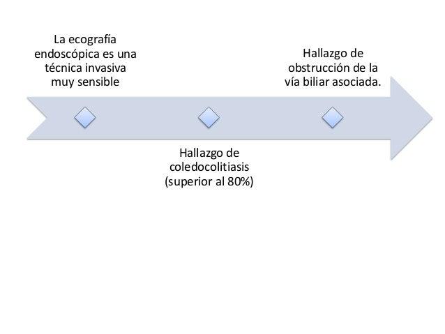 Colecistitis                Aguda              Pancreatitis               Hepatitis          Abscesos Hepáticos     Pielon...
