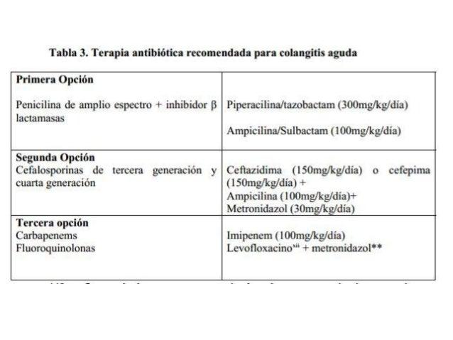 Colangitis