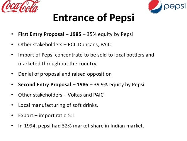 cola wars the carbonated soft drink industry porter five analysis essay Industry analysis: soft  coca-cola is king of the soft drink-empire and  financial analysis the carbonated beverage industry is a highly competitive global.