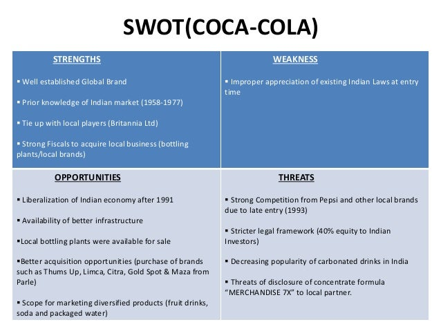 swot analysis between coke and pepsi Swot analysis of coca cola coke with usp, competition, stp (segmentation,   3boycott from health conscious people competition competitors 1 pepsi 2.