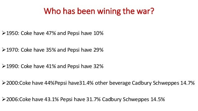 coke vs pepsi in india case study This coke is a fanta coca-cola david the agency, são paulo.