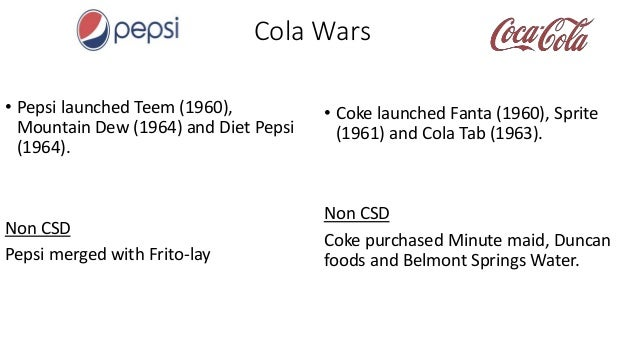 pepsi cola case study analysis The case study describes the competition between pepsi and coke, which started a competitive warfare at the turn of the century get the full case analysis.