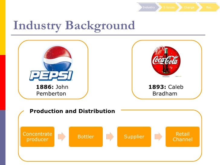 cola war case The average level of profitability in the global soft drink industry has historically remained quite high why is that coke and pepsi can leverage their market control to make contracts.