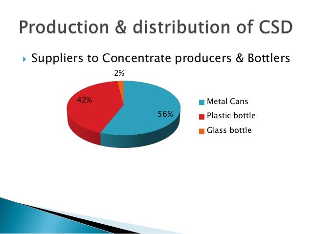 cola wars continue Cola- wars continue case solution,cola- wars continue case analysis, cola- wars continue case study solution, cola- wars continue case solution introduction coca-cola company and pepsico are two industry leaders in the carbonated soft drink industry.