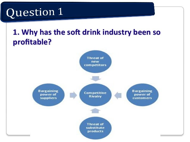 1 why historically has the soft drink industry been so profitable Why, historically, has the soft drink industry been so profitable case assignment/preparation questions: 1 why, historically, has the soft drink industry been so profitable.