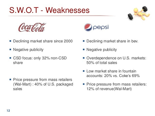 cola wars continue coke and pepsi in 2010 2 essay Cola wars continue: coke and pepsi in 2010 (hbs 9-711-462) a use the 5-forces framework to explain why the soft drink concentrate industry has been so profitable.