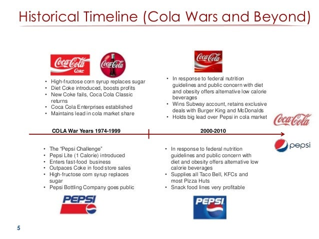 comparison between pepsi and coca cola company Coca-cola or pepsi that is the question  their industry are the coca-cola company and pepsico  the relationship between various advertisement factors 40.
