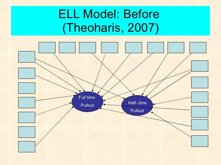 How do you begin? <ul><li>iPads  Strategy </li></ul><ul><li>I nitiate a pilot program </li></ul><ul><li>P lan collaborativ...