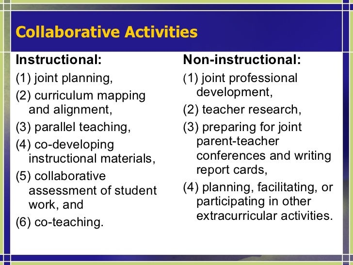 Co-Teaching by any other name . . . Team Teaching Collaborative Consultation  Teacher Assistance Teams Mainstream Assistan...