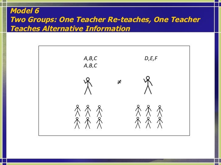"Model 1 One Group: One Lead Teacher and One Teacher ""Teaching on Purpose"""